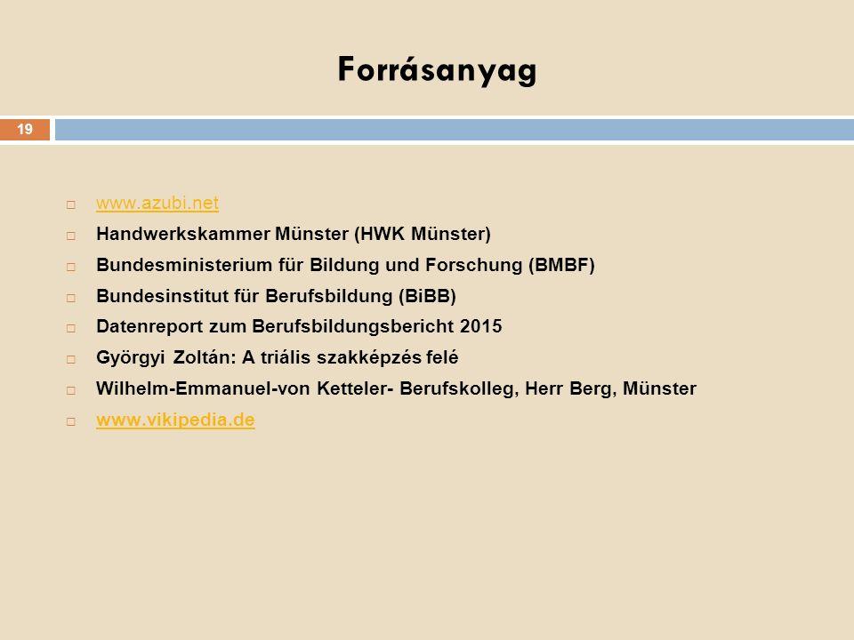 Forrásanyag  www.azubi.net www.azubi.net  Handwerkskammer Münster (HWK Münster)  Bundesministerium für Bildung und Forschung (BMBF)  Bundesinstitu