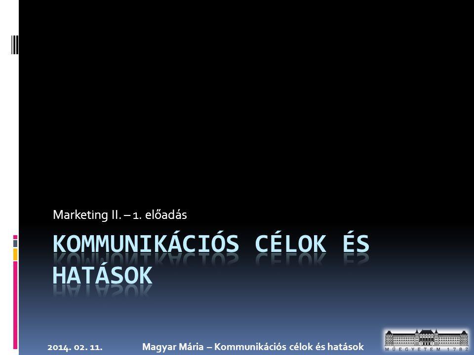 2014. 02. 11.Magyar Mária – Kommunikációs célok és hatások Marketing II. – 1. előadás