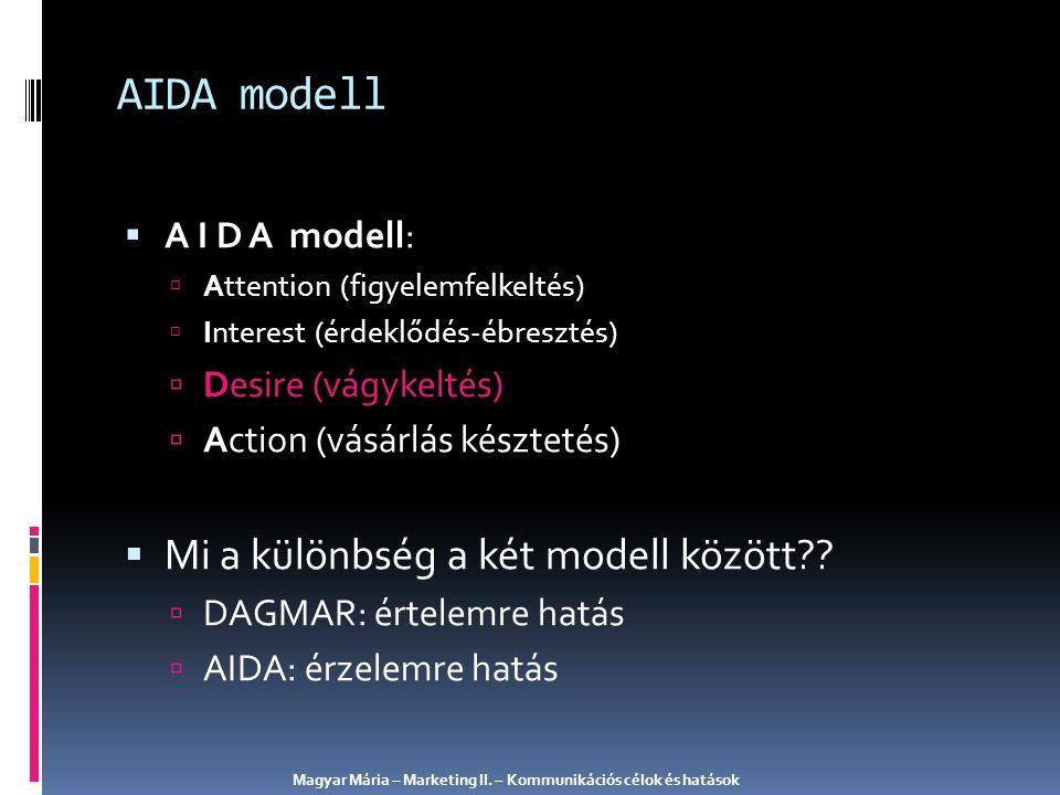 AIDA modell  A I D A modell:  Attention (figyelemfelkeltés)  Interest (érdeklődés-ébresztés)  Desire (vágykeltés)  Action (vásárlás késztetés)  Mi a különbség a két modell között .