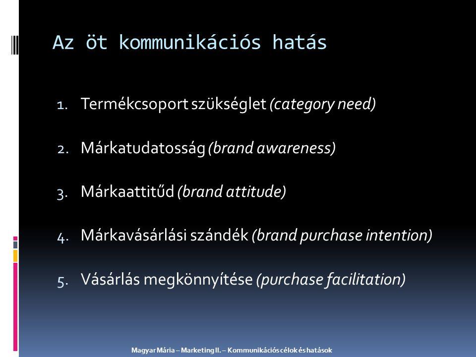Az öt kommunikációs hatás 1. Termékcsoport szükséglet (category need) 2.