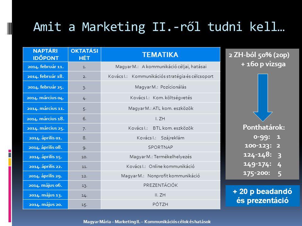 Amit a Marketing II.-ről tudni kell… NAPTÁRI IDŐPONT OKTATÁSI HÉT TEMATIKA 2014.
