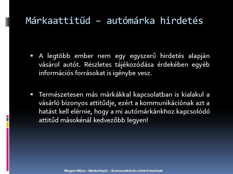 Márkaattitűd – autómárka hirdetés  A legtöbb ember nem egy egyszerű hirdetés alapján vásárol autót.