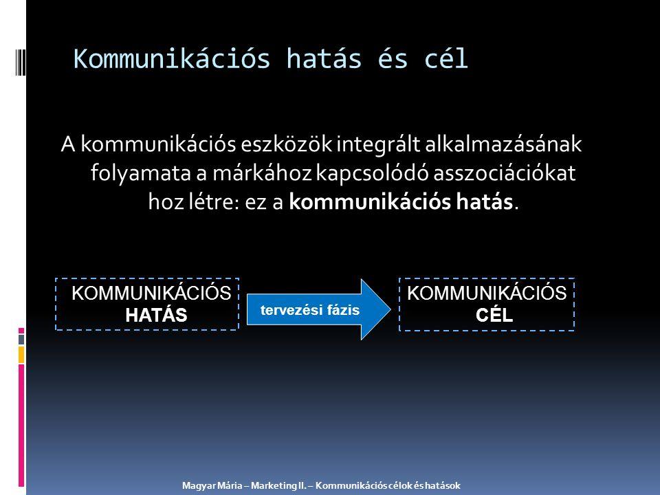Kommunikációs hatás és cél A kommunikációs eszközök integrált alkalmazásának folyamata a márkához kapcsolódó asszociációkat hoz létre: ez a kommunikációs hatás.