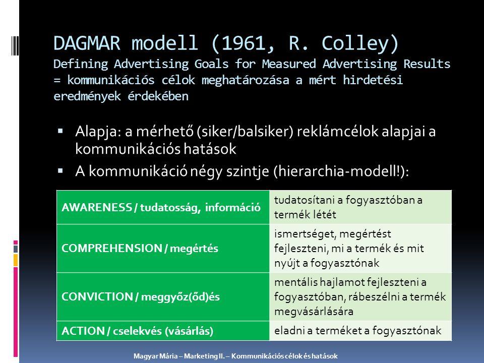  Alapja: a mérhető (siker/balsiker) reklámcélok alapjai a kommunikációs hatások  A kommunikáció négy szintje (hierarchia-modell!): DAGMAR modell (1961, R.