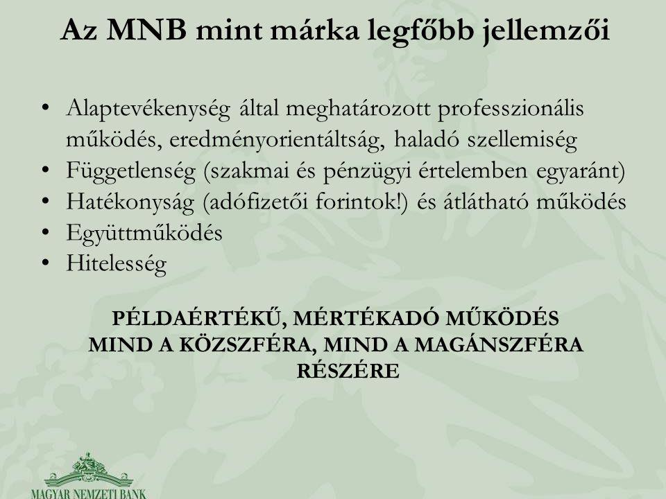 Az MNB image-térképe az MNB egy viszonylag erős márka, a lakosságban egy racionális, tisztelendő intézmény képe rajzolódik ki.