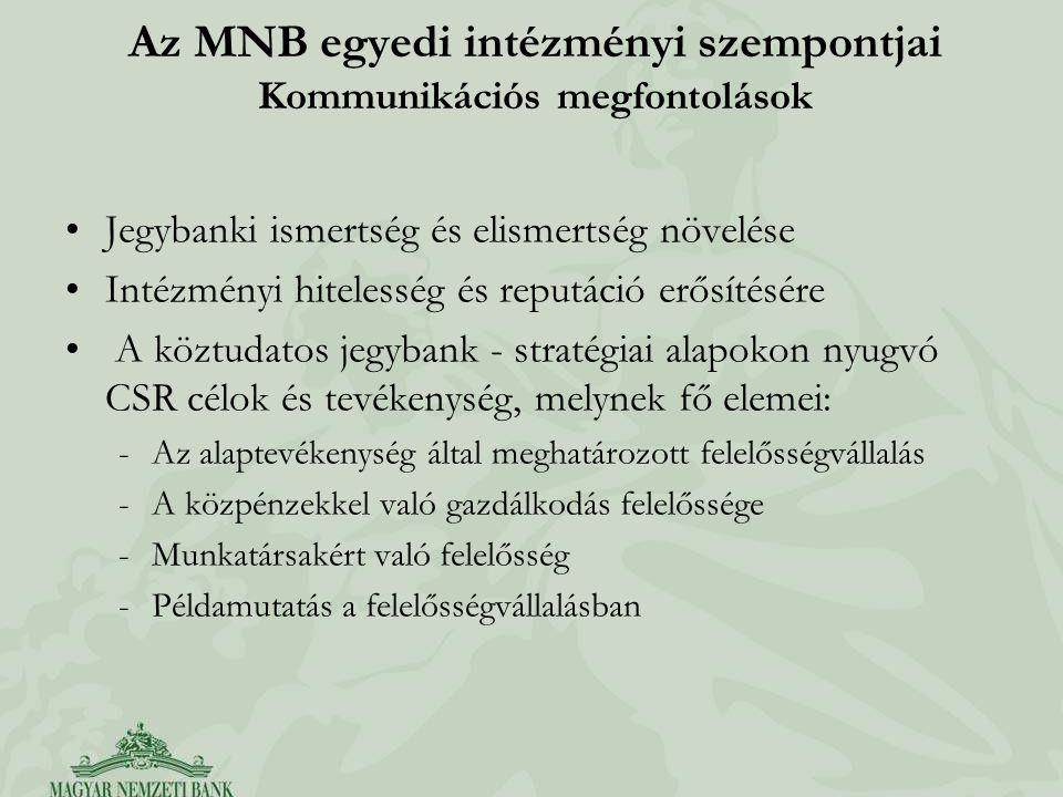 Az MNB egyedi intézményi szempontjai Kommunikációs megfontolások Jegybanki ismertség és elismertség növelése Intézményi hitelesség és reputáció erősítésére A köztudatos jegybank - stratégiai alapokon nyugvó CSR célok és tevékenység, melynek fő elemei: -Az alaptevékenység által meghatározott felelősségvállalás -A közpénzekkel való gazdálkodás felelőssége -Munkatársakért való felelősség -Példamutatás a felelősségvállalásban