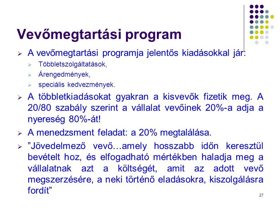 27 Vevőmegtartási program  A vevőmegtartási programja jelentős kiadásokkal jár:  Többletszolgáltatások,  Árengedmények,  speciális kedvezmények.