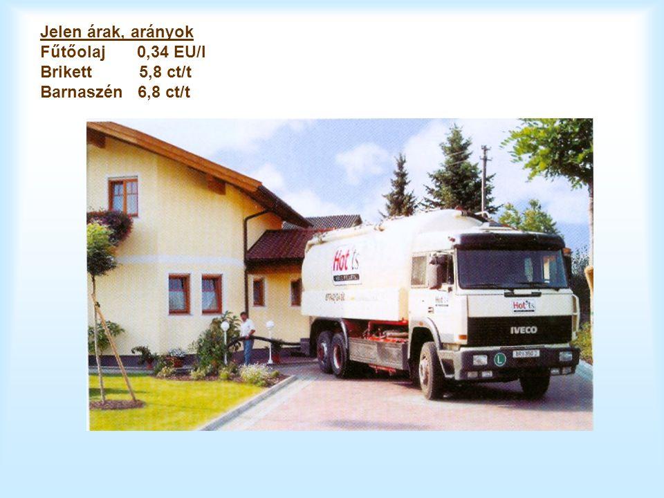 Jelen árak, arányok Fűtőolaj 0,34 EU/l Brikett 5,8 ct/t Barnaszén 6,8 ct/t