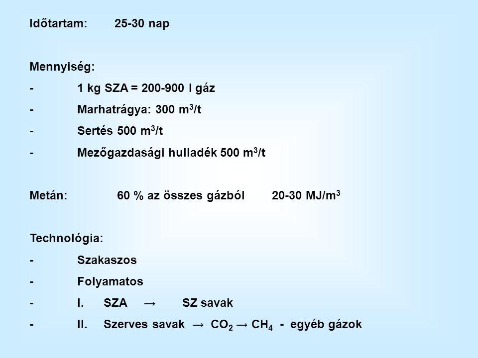 Időtartam: 25-30 nap Mennyiség: -1 kg SZA = 200-900 l gáz -Marhatrágya: 300 m 3 /t -Sertés 500 m 3 /t -Mezőgazdasági hulladék 500 m 3 /t Metán: 60 % az összes gázból 20-30 MJ/m 3 Technológia: -Szakaszos -Folyamatos -I.