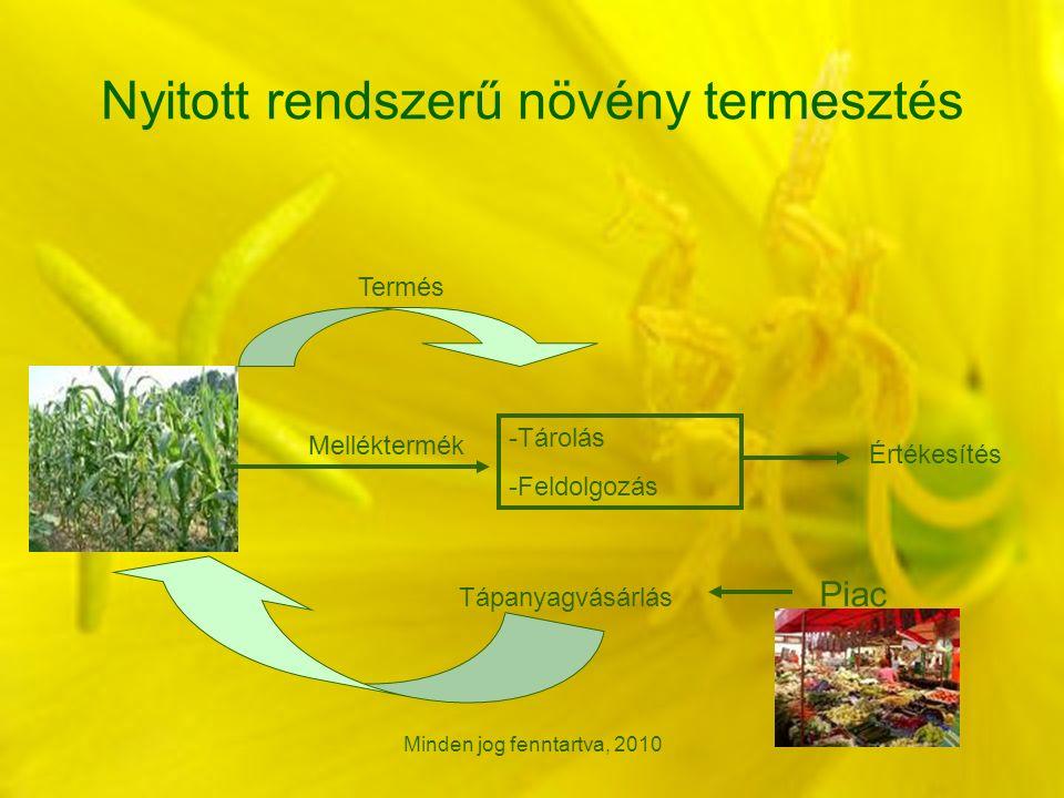 Minden jog fenntartva, 2010 Nyitott rendszerű növény termesztés Melléktermék -Tárolás -Feldolgozás Értékesítés Tápanyagvásárlás Piac Termés