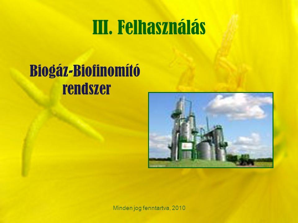 III. Felhasználás Minden jog fenntartva, 2010 Biogáz-Biofinomító rendszer