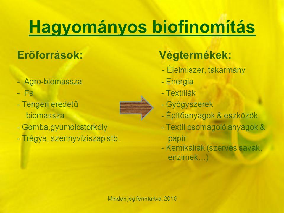Hagyományos biofinomítás Erőforrások:Végtermékek: - Élelmiszer, takarmány - Agro-biomassza - Energia - Fa - Textíliák - Tengeri eredetű - Gyógyszerek biomassza - Építőanyagok & eszközök - Gomba,gyümölcstörköly - Textil csomagoló anyagok & - Trágya, szennyvíziszap stb.