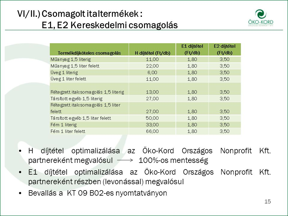 VI/II.) Csomagolt italtermékek : E1, E2 Kereskedelmi csomagolás H díjtétel optimalizálása az Öko-Kord Országos Nonprofit Kft. partnereként megvalósul