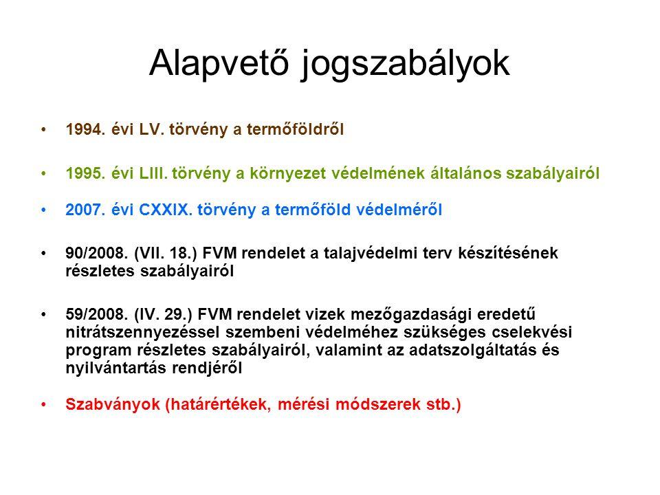 Alapvető jogszabályok 1994. évi LV. törvény a termőföldről 1995.