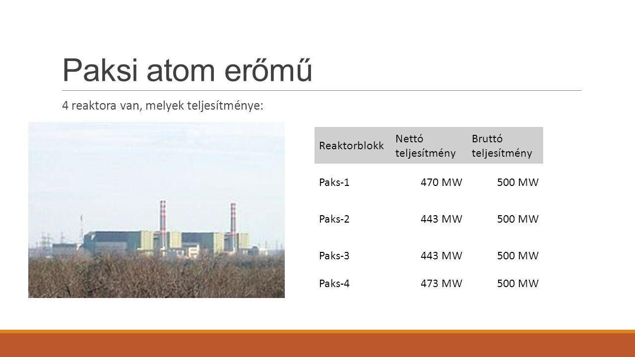Paksi atom erőmű 4 reaktora van, melyek teljesítménye: Reaktorblokk Nettó teljesítmény Bruttó teljesítmény Paks-1470 MW500 MW Paks-2443 MW500 MW Paks-3443 MW500 MW Paks-4473 MW500 MW