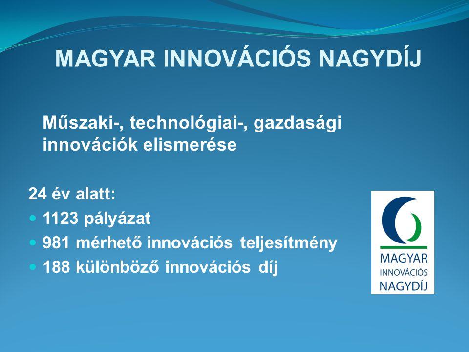 MAGYAR INNOVÁCIÓS NAGYDÍJ Műszaki-, technológiai-, gazdasági innovációk elismerése 24 év alatt: 1123 pályázat 981 mérhető innovációs teljesítmény 188 különböző innovációs díj