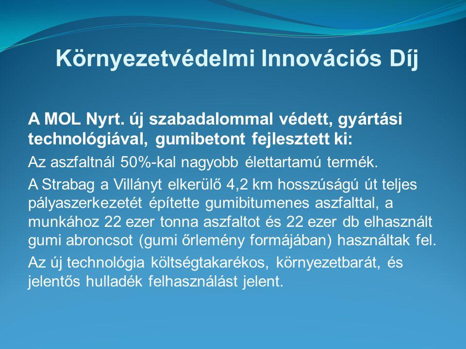 Környezetvédelmi Innovációs Díj A MOL Nyrt. új szabadalommal védett, gyártási technológiával, gumibetont fejlesztett ki: Az aszfaltnál 50%-kal nagyobb