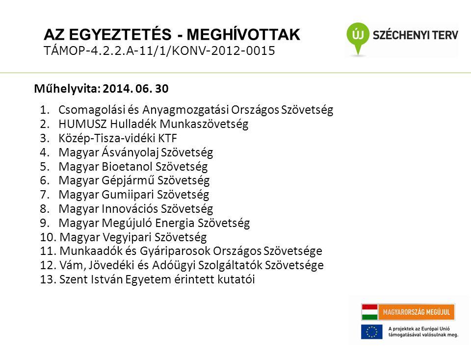 Műhelyvita: 2014. 06. 30 AZ EGYEZTETÉS - MEGHÍVOTTAK TÁMOP-4.2.2.A-11/1/KONV-2012-0015 1.
