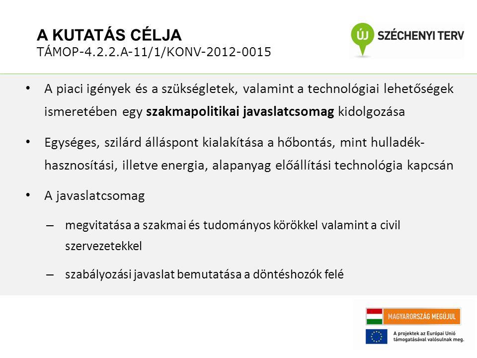 Műhelyvita: 2014.06. 30 AZ EGYEZTETÉS - MEGHÍVOTTAK TÁMOP-4.2.2.A-11/1/KONV-2012-0015 1.