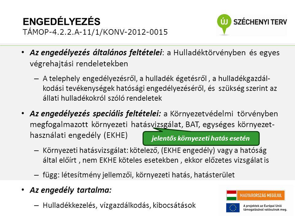 KÖSZÖNÖM A FIGYELMÜKET A SZABÁLYOZÁSI KÖRNYEZET VIZSGÁLATA TÁMOP-4.2.2.A-11/1/KONV-2012-0015