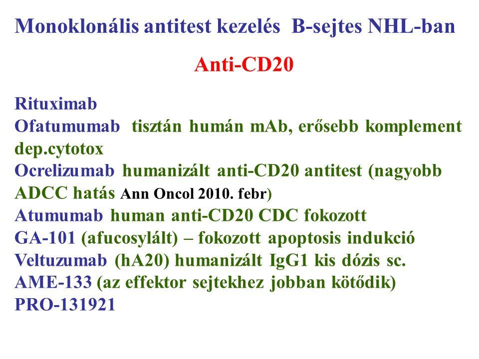 Monoklonális antitest kezelés B-sejtes NHL-ban Anti-CD20 Rituximab Ofatumumab tisztán humán mAb, erősebb komplement dep.cytotox Ocrelizumab humanizált anti-CD20 antitest (nagyobb ADCC hatás Ann Oncol 2010.