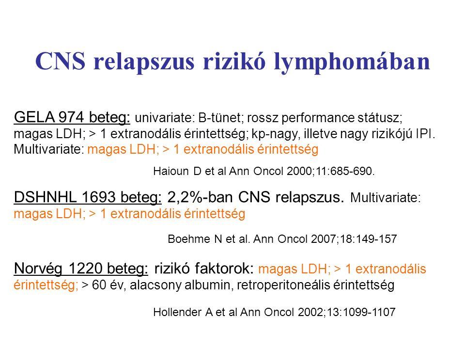 CNS relapszus rizikó lymphomában GELA 974 beteg: univariate: B-tünet; rossz performance státusz; magas LDH; > 1 extranodális érintettség; kp-nagy, illetve nagy rizikójú IPI.