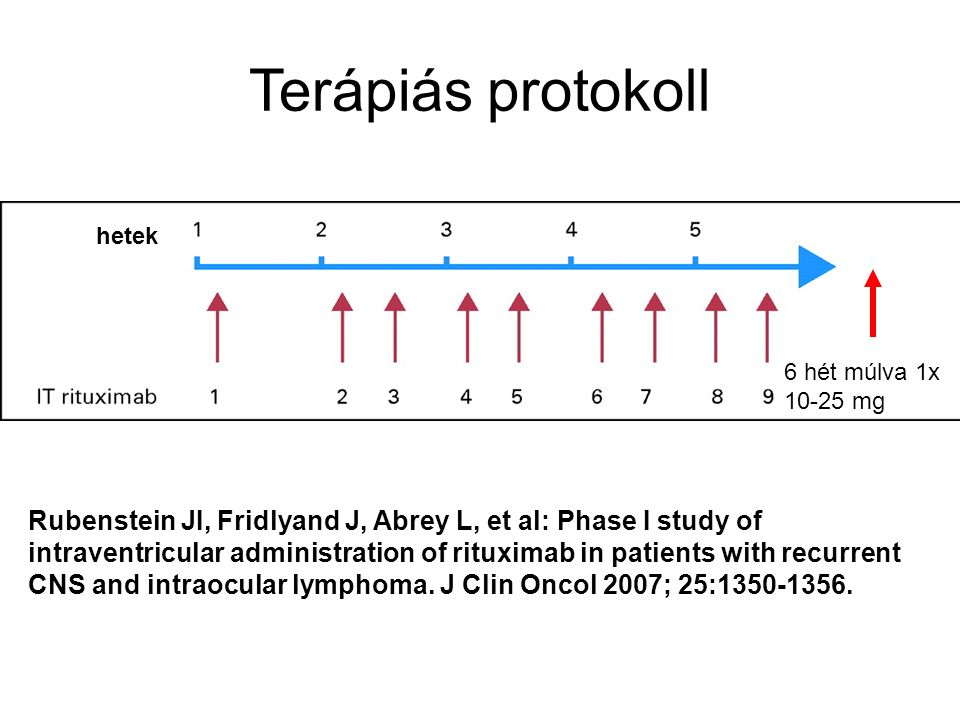 Terápiás protokoll Rubenstein JI, Fridlyand J, Abrey L, et al: Phase I study of intraventricular administration of rituximab in patients with recurren