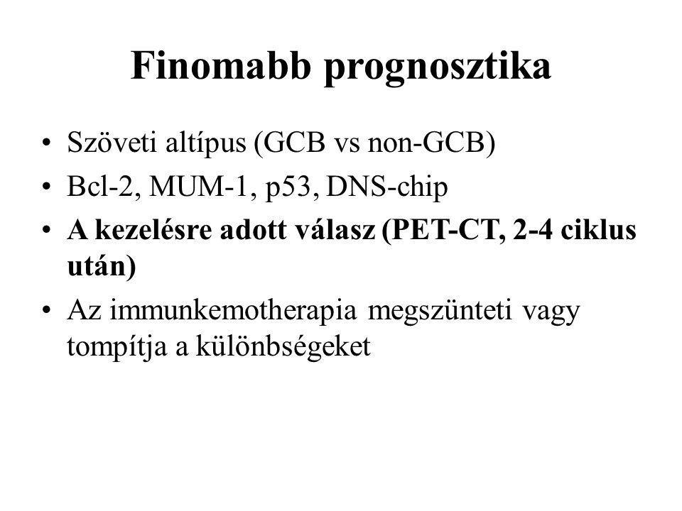 Finomabb prognosztika Szöveti altípus (GCB vs non-GCB) Bcl-2, MUM-1, p53, DNS-chip A kezelésre adott válasz (PET-CT, 2-4 ciklus után) Az immunkemotherapia megszünteti vagy tompítja a különbségeket