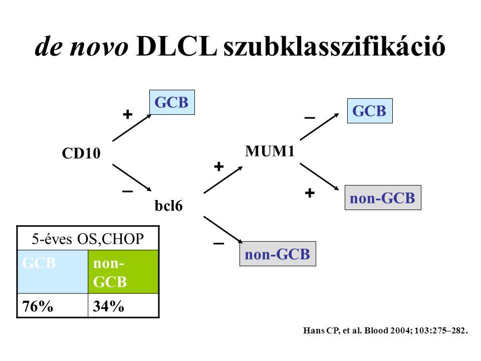 de novo DLCL szubklasszifikáció CD10 GCB bcl6 MUM1 non-GCB GCB non-GCB + _ + _ + _ 5-éves OS,CHOP GCBnon- GCB 76%34% Hans CP, et al.