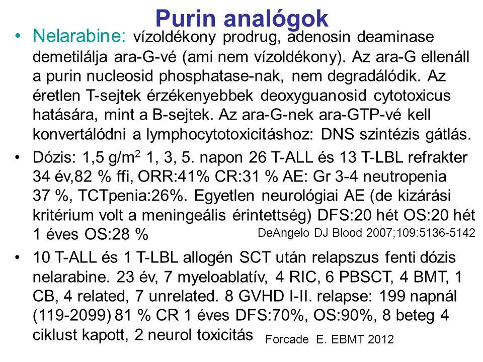 Purin analógok Nelarabine: vízoldékony prodrug, adenosin deaminase demetilálja ara-G-vé (ami nem vízoldékony).