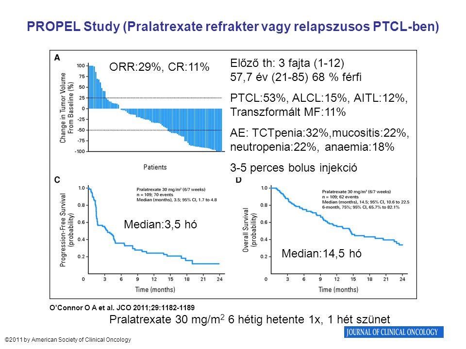 PROPEL Study (Pralatrexate refrakter vagy relapszusos PTCL-ben) O Connor O A et al.