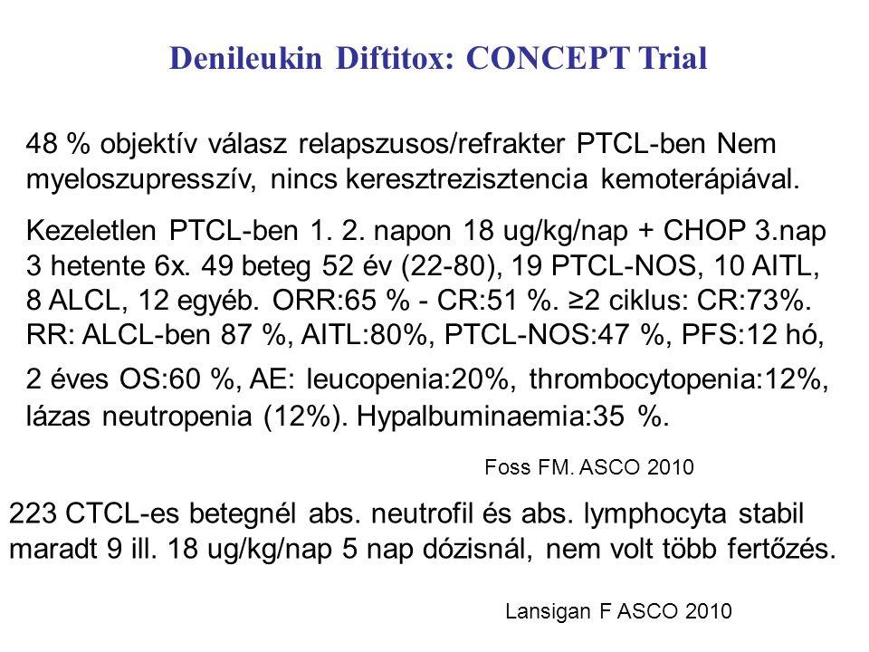 Denileukin Diftitox: CONCEPT Trial 48 % objektív válasz relapszusos/refrakter PTCL-ben Nem myeloszupresszív, nincs keresztrezisztencia kemoterápiával.