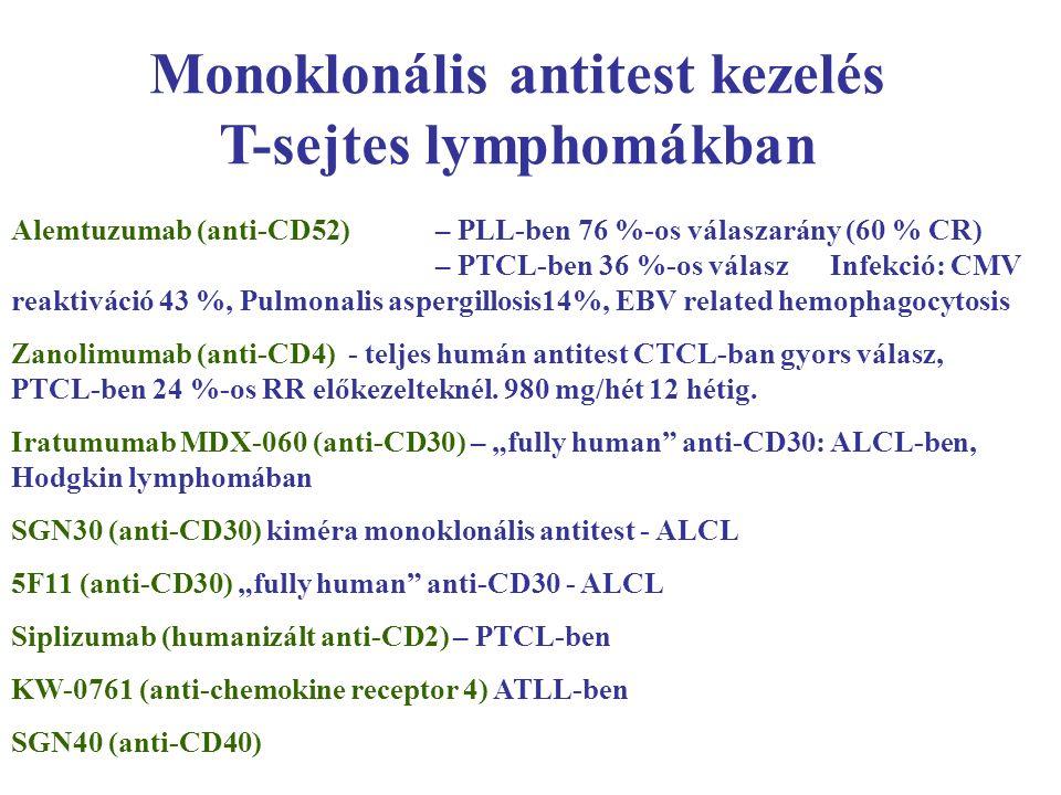 Monoklonális antitest kezelés T-sejtes lymphomákban Alemtuzumab (anti-CD52)– PLL-ben 76 %-os válaszarány (60 % CR) – PTCL-ben 36 %-os válasz Infekció: CMV reaktiváció 43 %, Pulmonalis aspergillosis14%, EBV related hemophagocytosis Zanolimumab (anti-CD4) - teljes humán antitest CTCL-ban gyors válasz, PTCL-ben 24 %-os RR előkezelteknél.