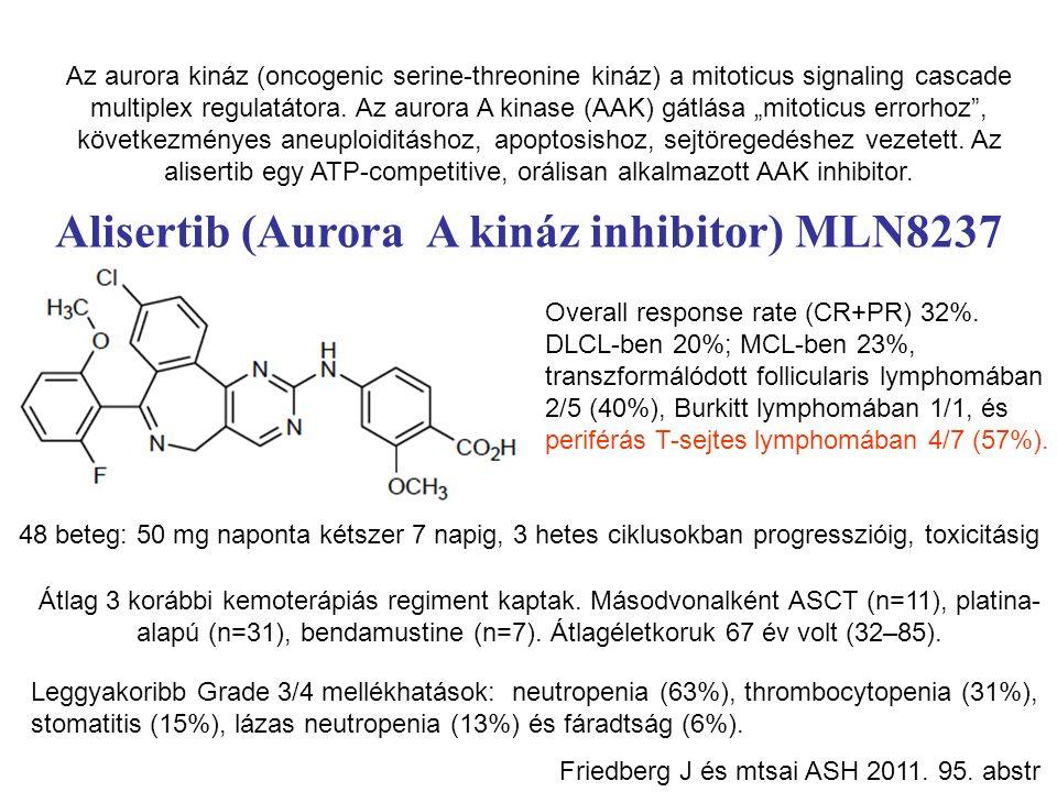 Alisertib (Aurora A kináz inhibitor) MLN8237 Overall response rate (CR+PR) 32%.