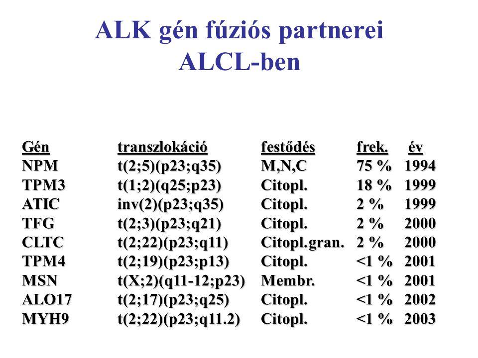 ALK gén fúziós partnerei ALCL-ben Gén transzlokációfestődésfrek.