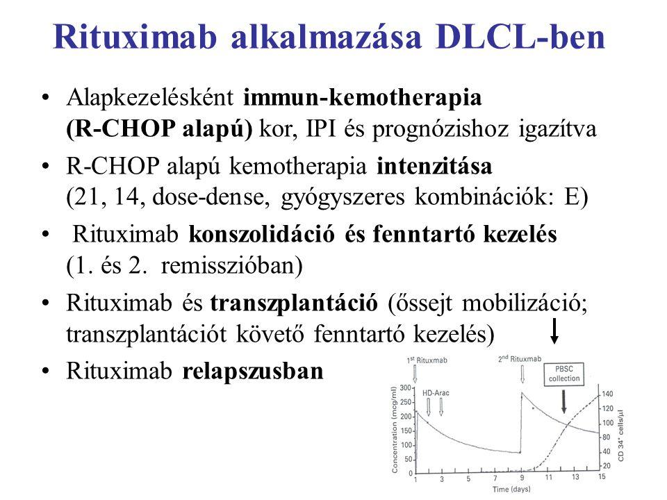 Rituximab alkalmazása DLCL-ben Alapkezelésként immun-kemotherapia (R-CHOP alapú) kor, IPI és prognózishoz igazítva R-CHOP alapú kemotherapia intenzitása (21, 14, dose-dense, gyógyszeres kombinációk: E) Rituximab konszolidáció és fenntartó kezelés (1.