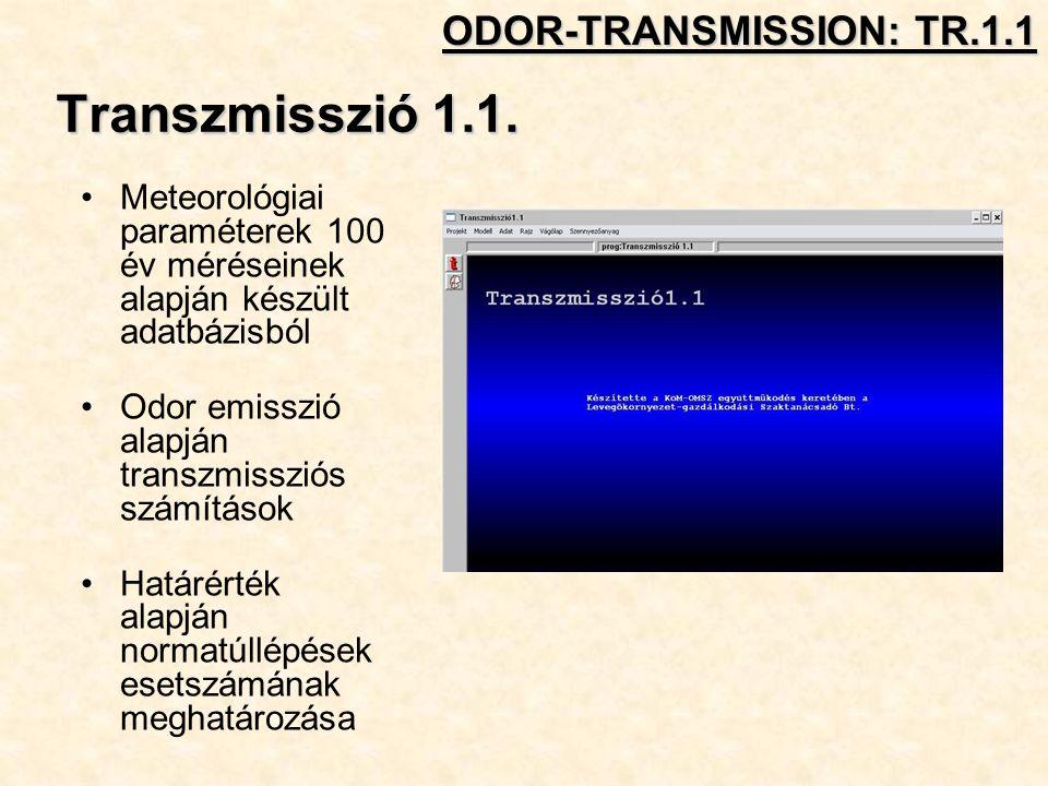 Transzmisszió 1.1.