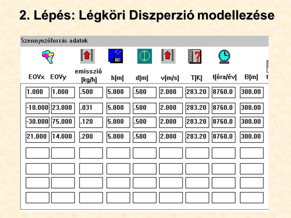 2. Lépés: Légköri Diszperzió modellezése