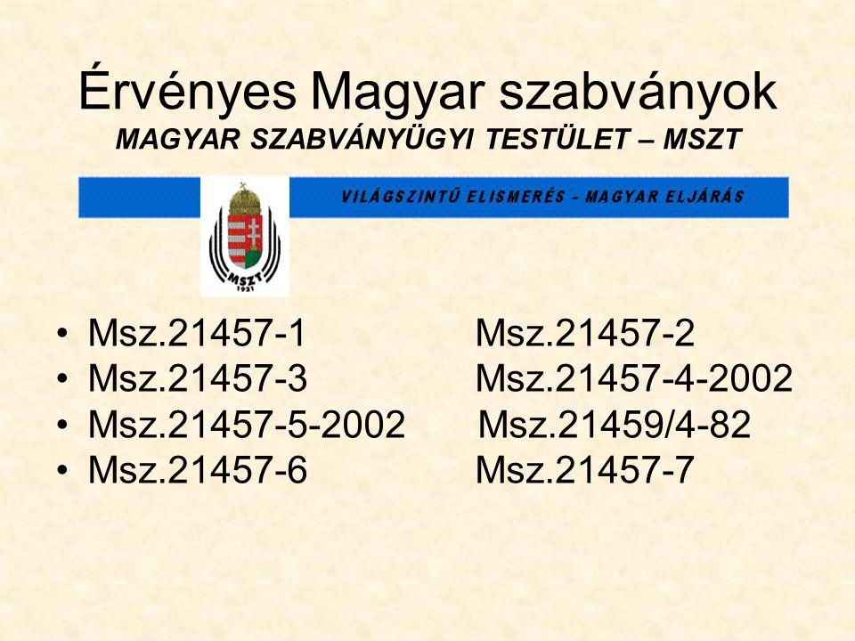 Érvényes Magyar szabványok MAGYAR SZABVÁNYÜGYI TESTÜLET – MSZT Msz.21457-1 Msz.21457-2 Msz.21457-3 Msz.21457-4-2002 Msz.21457-5-2002 Msz.21459/4-82 Msz.21457-6 Msz.21457-7