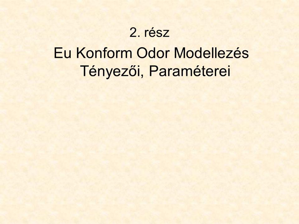 2. rész Eu Konform Odor Modellezés Tényezői, Paraméterei