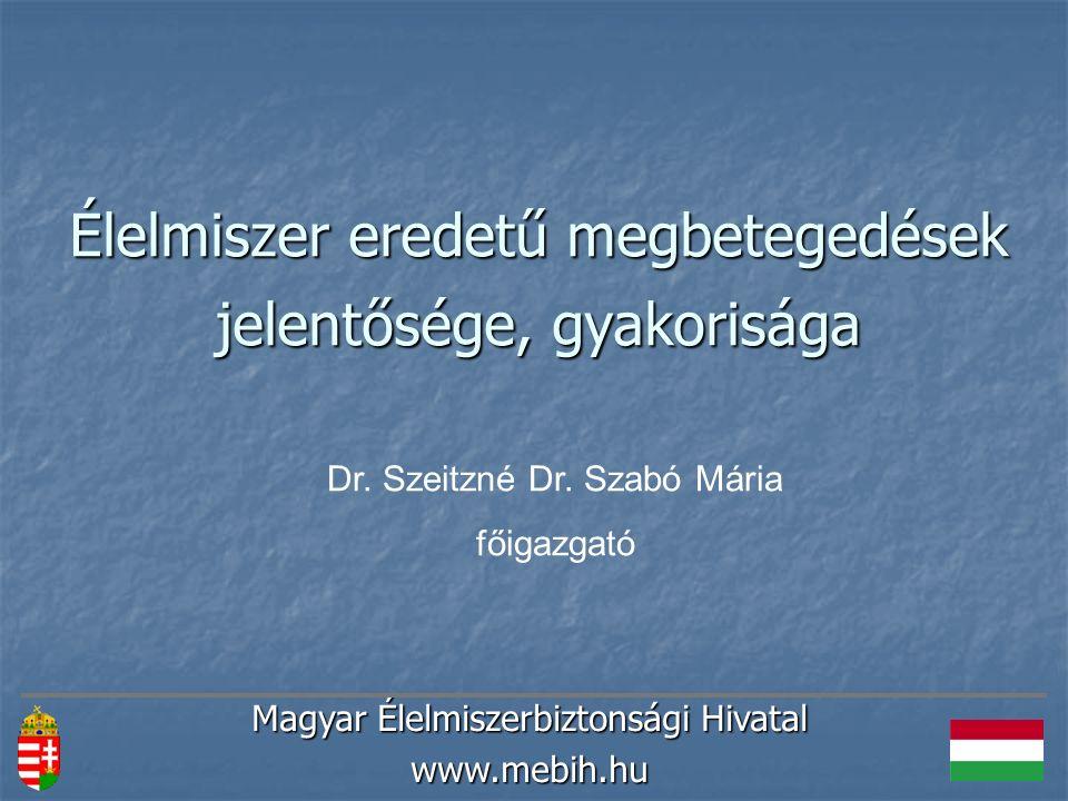 Élelmiszer eredetű megbetegedések jelentősége, gyakorisága Magyar Élelmiszerbiztonsági Hivatal www.mebih.hu Dr.