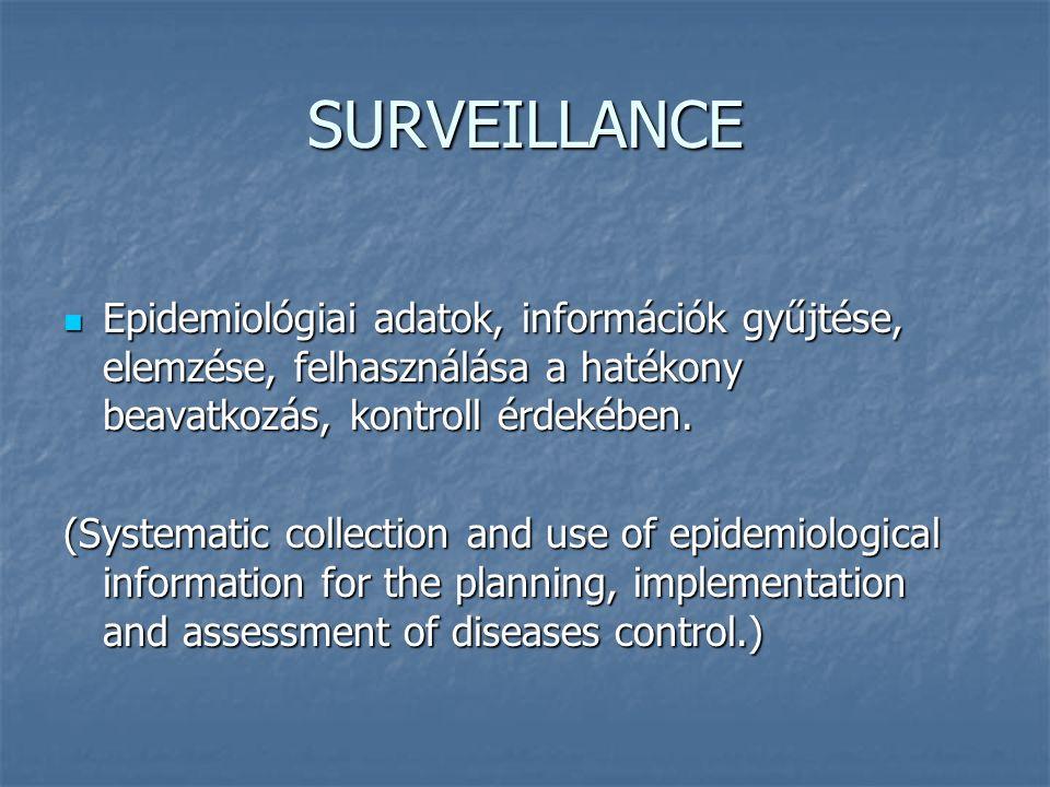 SURVEILLANCE Epidemiológiai adatok, információk gyűjtése, elemzése, felhasználása a hatékony beavatkozás, kontroll érdekében.