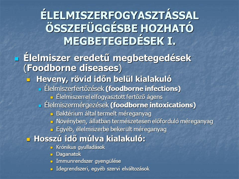 Legfontosabb élelmiszerfertőzések Salmonellosis Salmonellosis Campylobacteriosis Campylobacteriosis Listeriosis Listeriosis E.