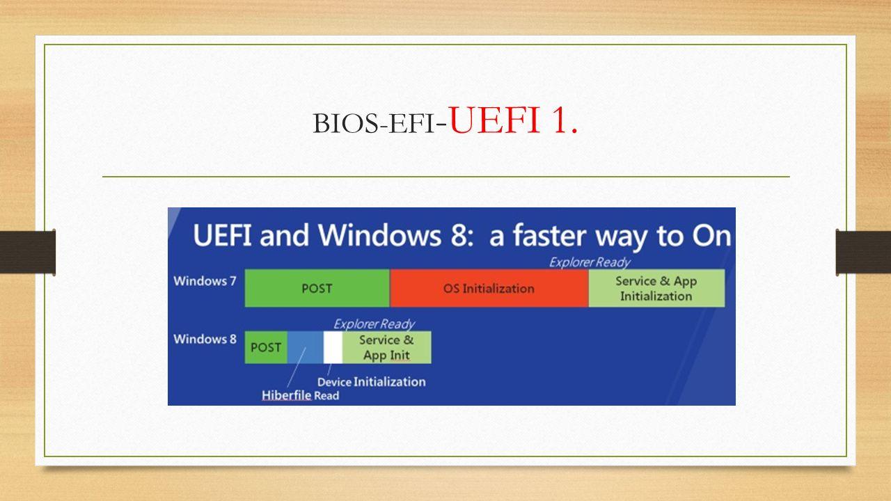 BIOS-EFI -UEFI 1.