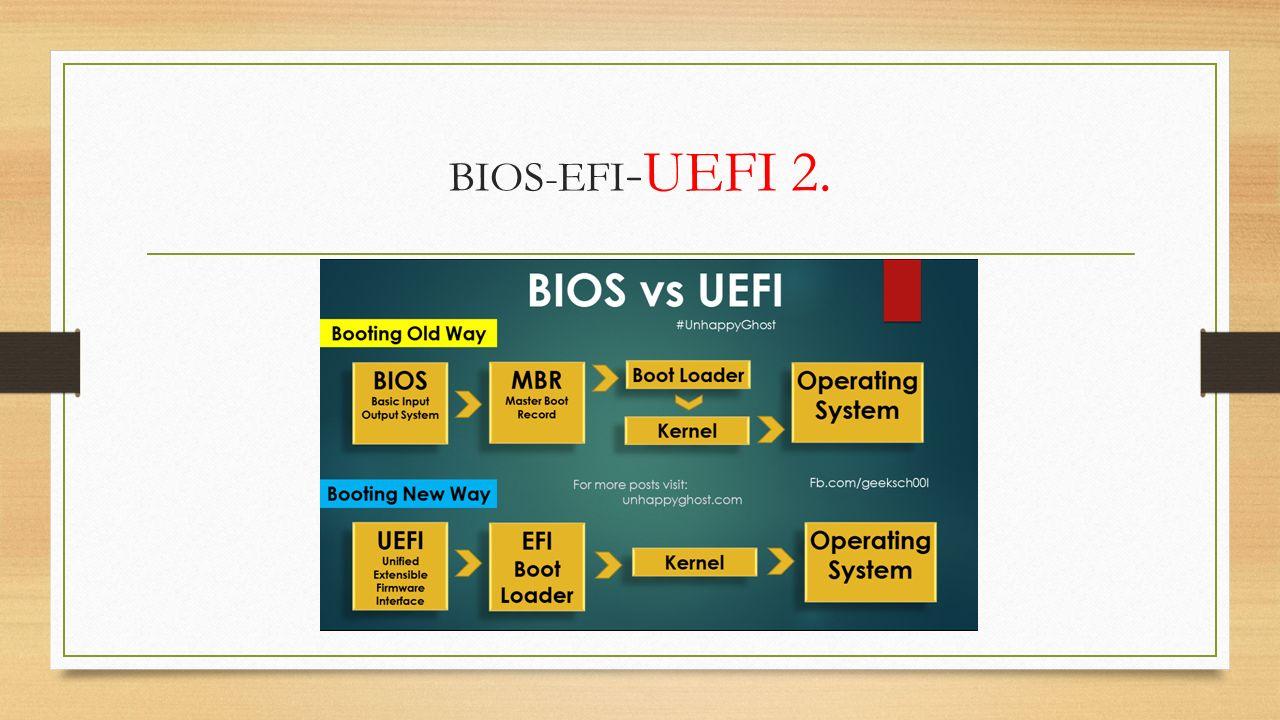 BIOS-EFI -UEFI 2.