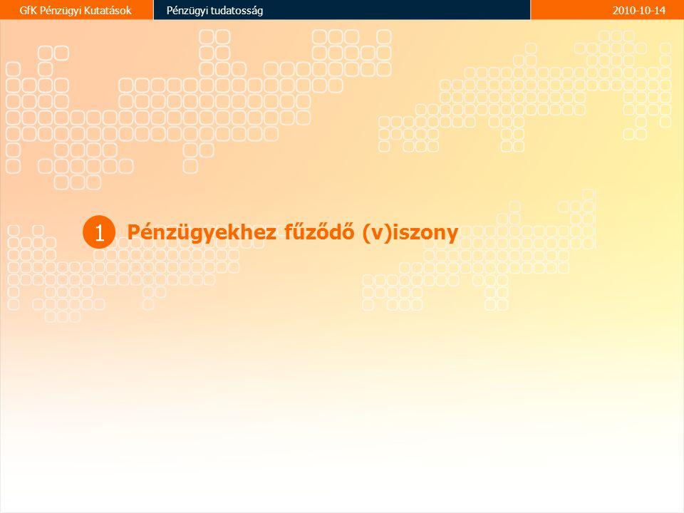 2 GfK Pénzügyi KutatásokPénzügyi tudatosság2010-10-14 1 Pénzügyekhez fűződő (v)iszony