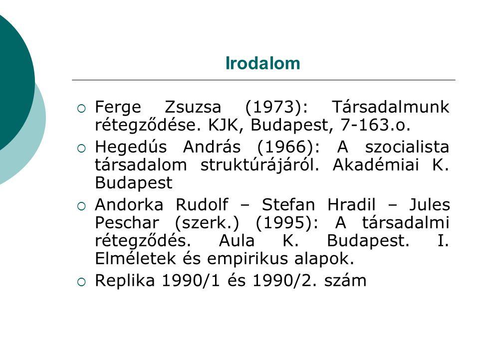 Irodalom  Ferge Zsuzsa (1973): Társadalmunk rétegződése.