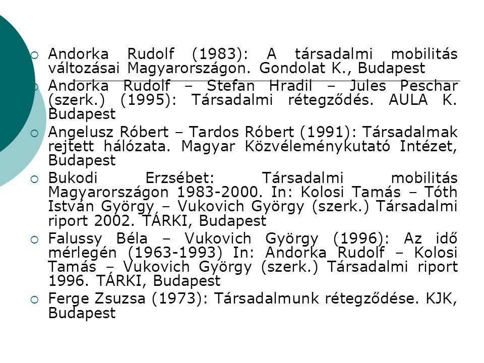  Andorka Rudolf (1983): A társadalmi mobilitás változásai Magyarországon.