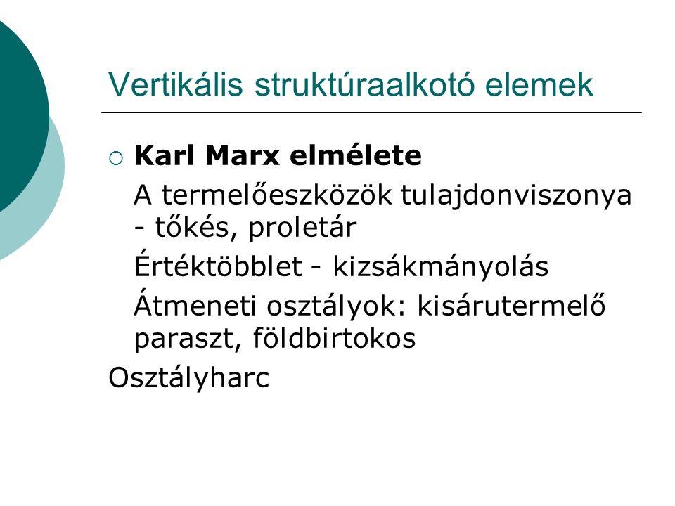 Vertikális struktúraalkotó elemek  Karl Marx elmélete A termelőeszközök tulajdonviszonya - tőkés, proletár Értéktöbblet - kizsákmányolás Átmeneti osztályok: kisárutermelő paraszt, földbirtokos Osztályharc