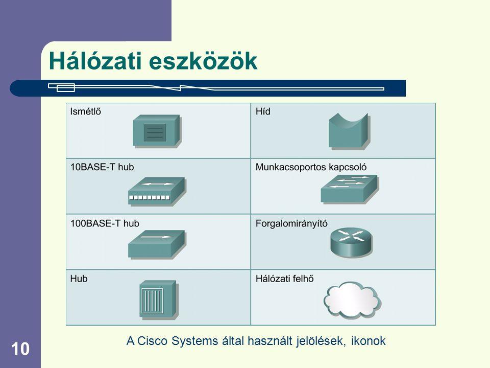 10 Hálózati eszközök A Cisco Systems által használt jelölések, ikonok
